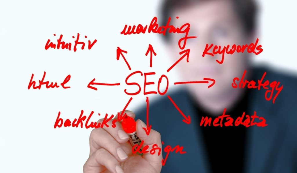 The Complete SEO Guide for Beginners-Link building